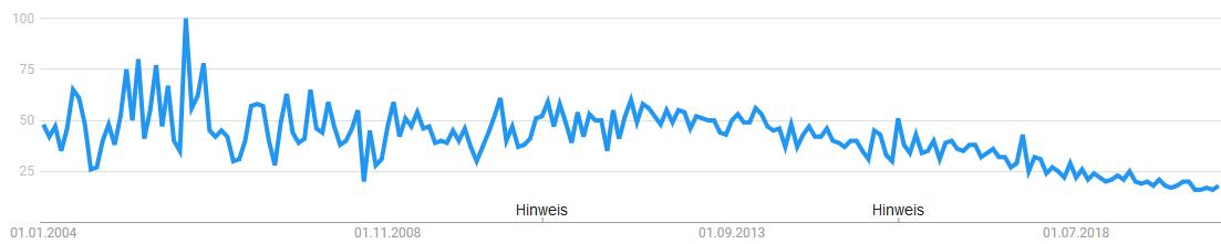 Google Trendverlauf Japan Visual Kei