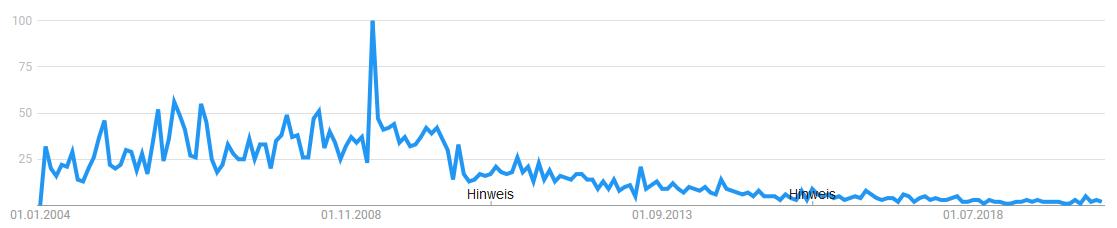 Google Trendverlauf Visual Kei Deutschland