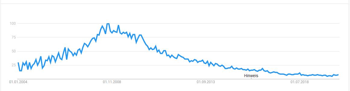 Google Trendverlauf Visual Kei